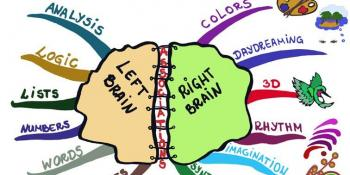Šta su mape uma i kako su nastale
