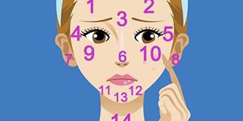 Zdravlje: Šta vam govori vaše lice?