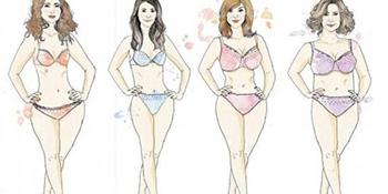 Drage dame, da li se oblačite u skladu sa figurom?