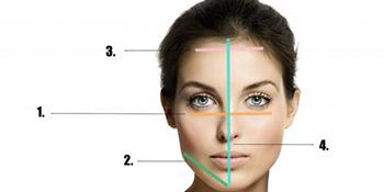 Izmjerite svoje lice i utvrdite kog je oblika