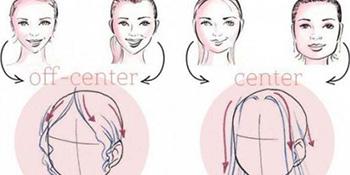 Saznajte kakav razdeljak je savršen za vaš oblik lica